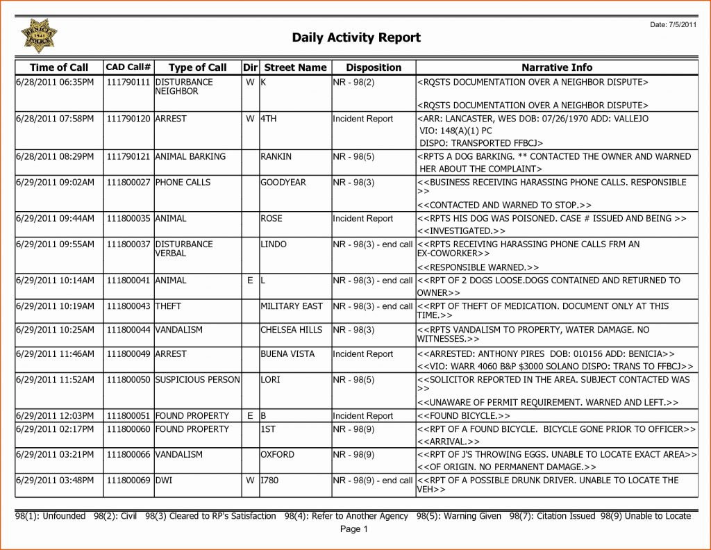 Spreadsheet Example Of Sales Activity Tracking Calls Template And Sales Call Tracker Spreadsheet