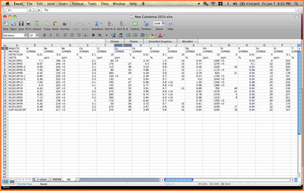 Spreadsheet For Ipad Compatible With Excel On Inventory Spreadsheet Inside Spreadsheet For Ipad Compatible With Excel