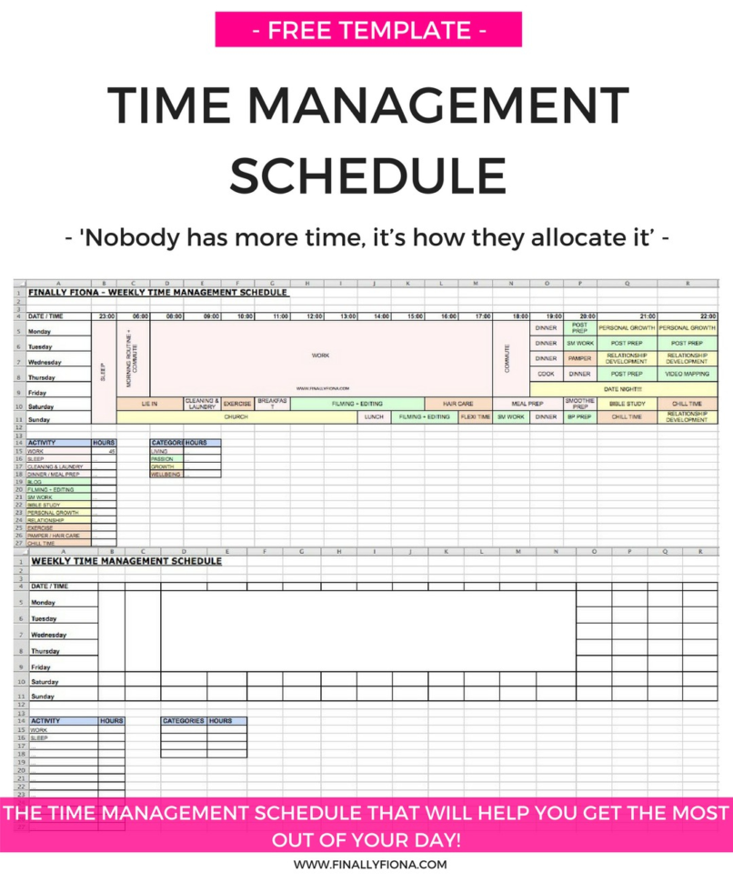 Spreadsheet For Project Management For Inspirational Time Management With Time Management Charts Templates