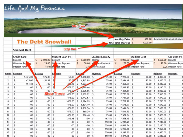 Spreadsheet For Using Snowball Method To Pay Off Debt   Business Insider With Get Out Of Debt Spreadsheet