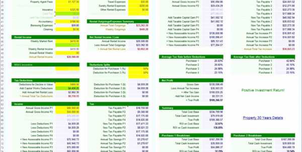 Spreadsheet Rental Property Management Template Example Of Free Rent Inside Free Rental Property Spreadsheet