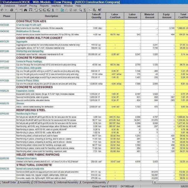 Spreadsheet Sample : Residential Electrical Estimating Spreadsheet For Electrical Estimating Spreadsheet