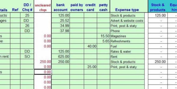 Spreadsheet Simpleing For Small Business Spreadsheets Sample Example For Free Business Spreadsheets