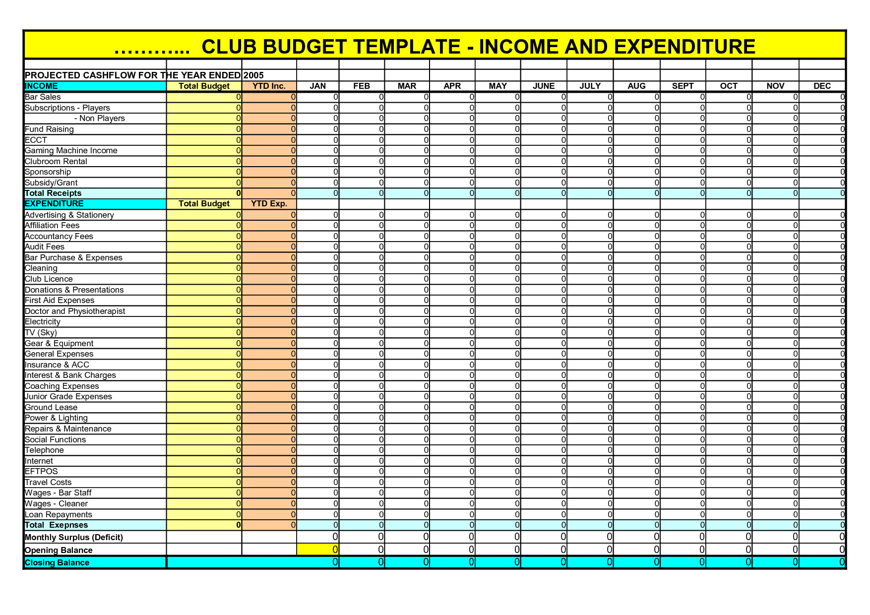 Budget template free download