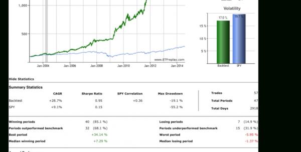 Spreadsheet Template Portfolio Rebalancing Excel Spreadsheet Asset To Asset Allocation Spreadsheet Template