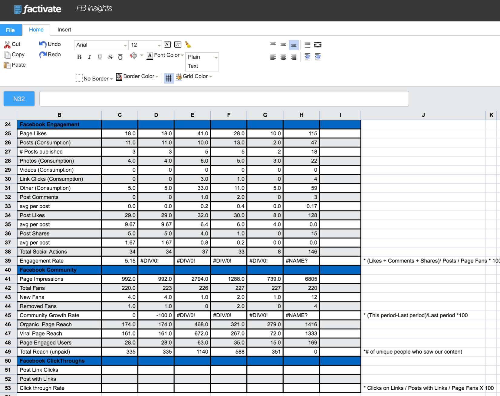 Spreadsheet Templates For Analyzing Social Media Marketing Techniques Intended For Kpi Tracking Spreadsheet Template