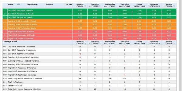 Spreadsheet Training 2018 Rocket League Spreadsheet Expense Tracker Intended For Spreadsheet Training