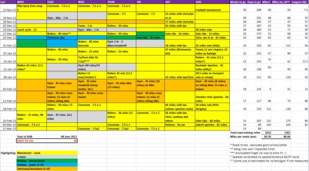 Spreadsheet Training On Spreadsheet Software Excel Spreadsheet Throughout Spreadsheet Training