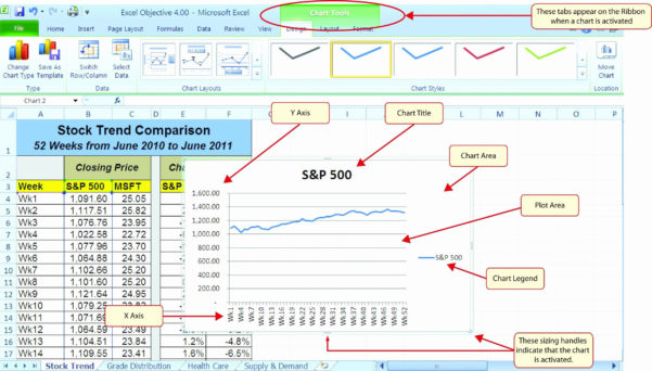 Spreadsheets For Dummies Inspirational Excel Accounting Part 30 – My And Spreadsheets For Dummies