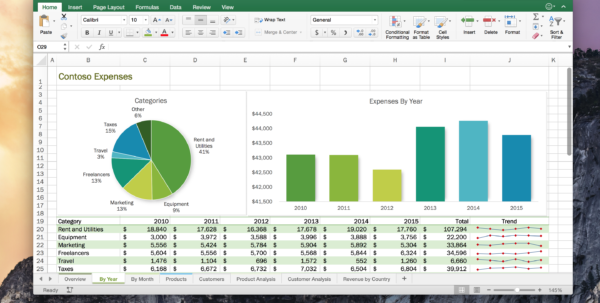 Spreadsheets To Help Manage Money New Design Spreadsheet Best For Spreadsheets To Help Manage Money