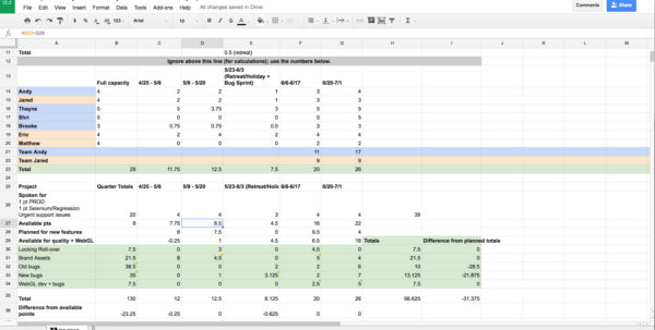 Sprint Planning Spreadsheet On Debt Snowball Spreadsheet Project With Debt Management Spreadsheet