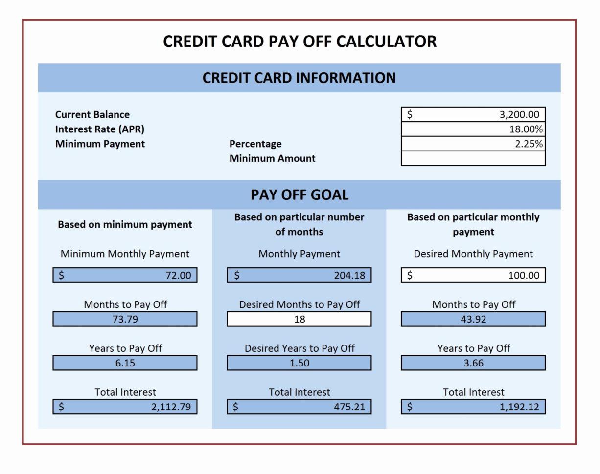 Squawkfox Debt Reduction Spreadsheet Elegant Squawkfox Debt Within Debt Reduction Spreadsheet Free