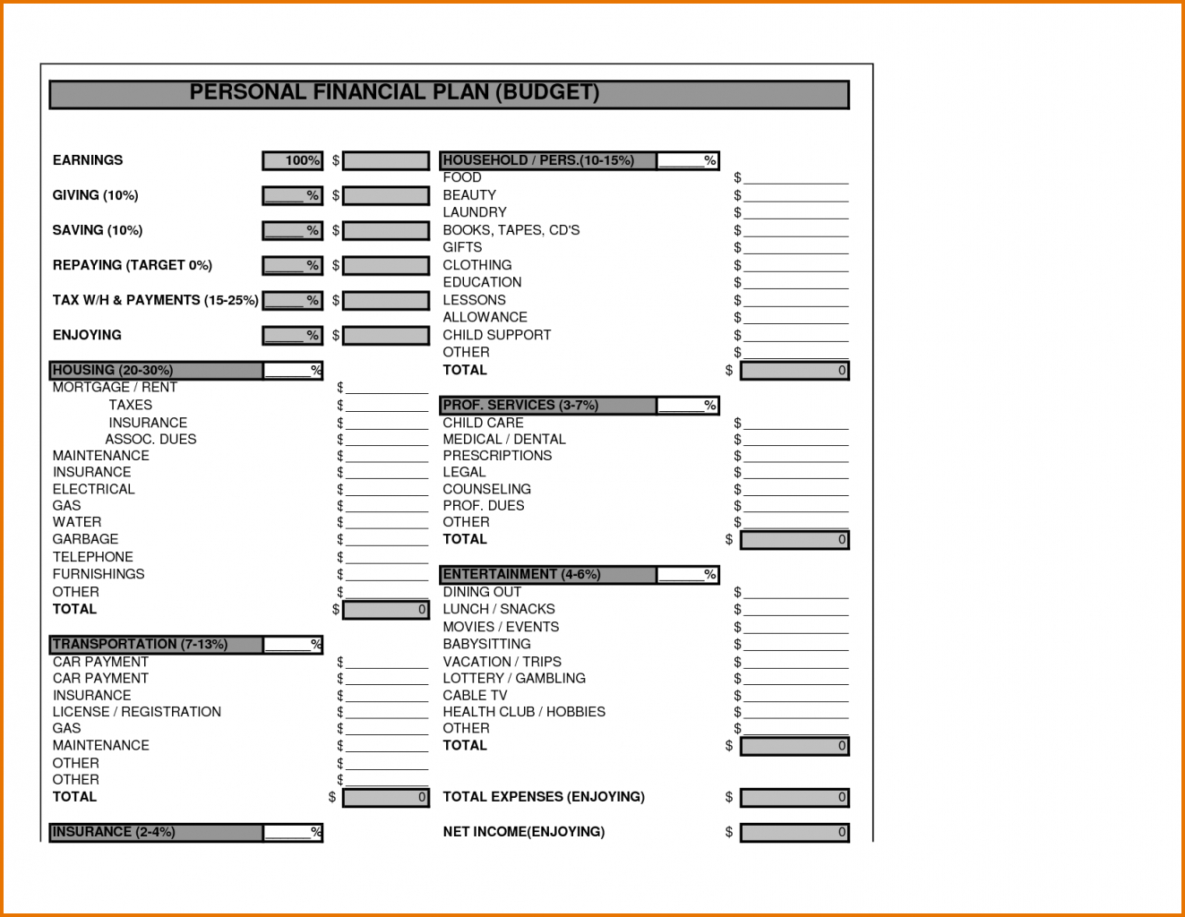 Startup Financial Plan Template Excel For Business Pdf Planning Within Business Plan Expenses Template