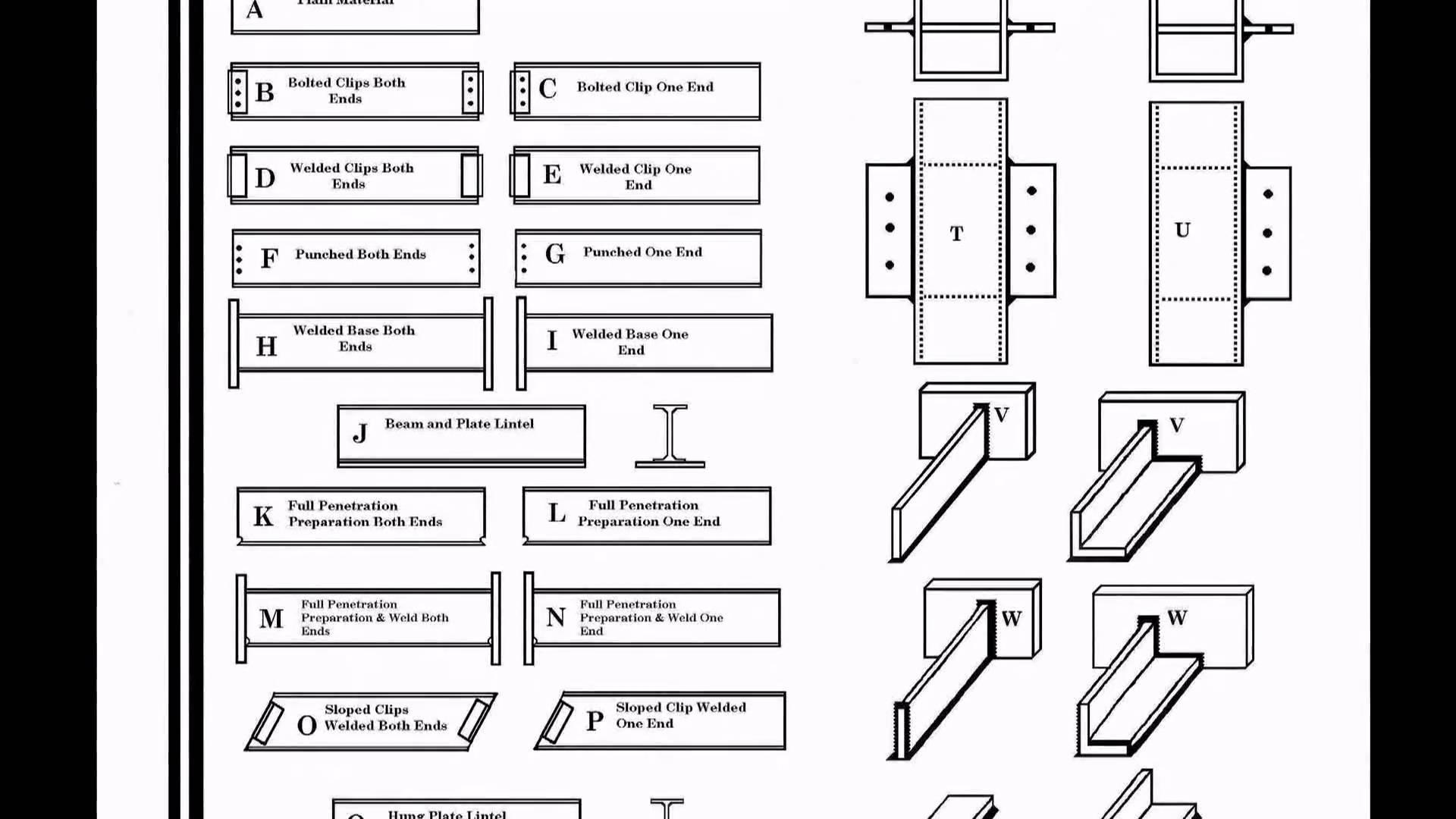 Steel Takeoff Spreadsheet Free Templates | Homebiz4U2Profit With Steel Takeoff Spreadsheet