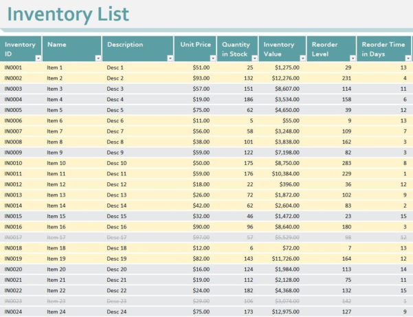 Stock Maintain In Excel Sheet Free Download | Natural Buff Dog To Download Excel Spreadsheets