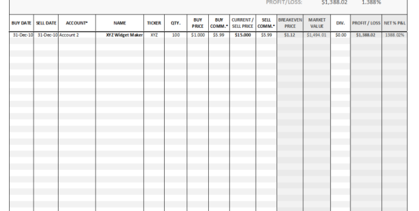 Stock Tracking Spreadsheet Template   Durun.ugrasgrup For Inventory Tracking Template Free