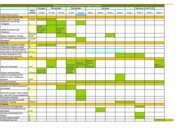 Storage Capacity Planning Spreadsheet And Storage Capacity Planning With Storage Capacity Planning Spreadsheet