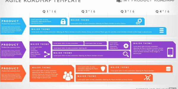 Strategic Plan Ppt Template Inspirational Project Timeline Template Within Project Timeline Template Ppt Free