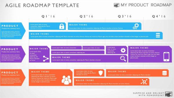 Strategic Plan Ppt Template Inspirational Project Timeline Template Within Project Timeline Template Ppt Free