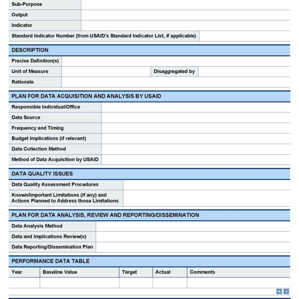 Budget planning spreadsheet spreadsheet softwar budget for Budget preparation template