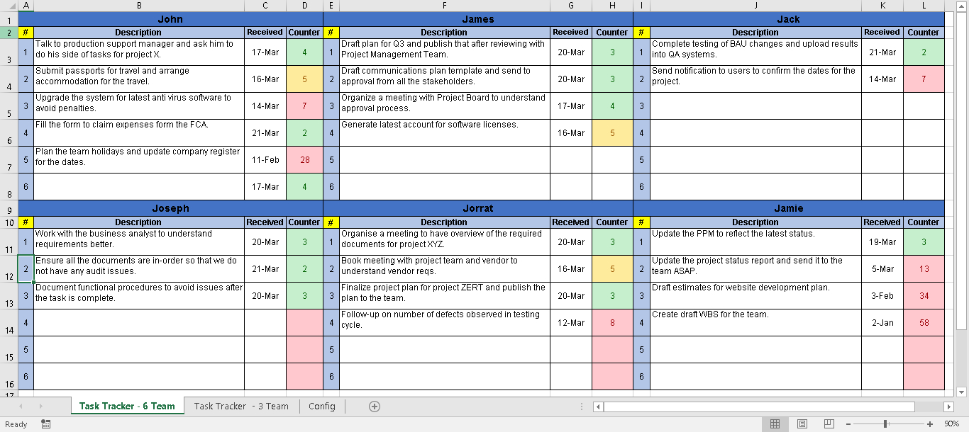 Task Tracking Template Excel   Durun.ugrasgrup Inside Task Tracking Template Free