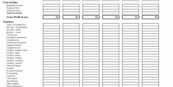 Technology Inventory Template Excel Lovely 50 Luxury Warehouse Within Warehouse Inventory Management Excel Templates