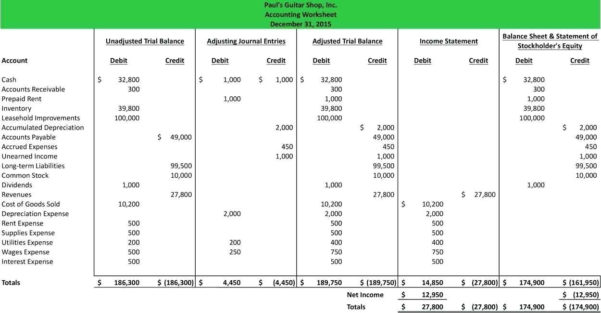 Template: Account Receivable Template For Accounts Receivable Excel Within Accounts Receivable Excel Spreadsheetttemplate