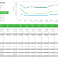 The Difference Between Budgeting And Forecasting – And How Can I Use Within Budgeting Tool Excel