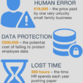 The Hidden Costs Of Hr Spreadsheets And Paper Files People Hr Blog Within Hr Spreadsheets