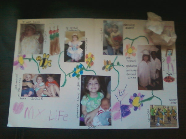 The Life Timeline Of An Almost 6 Year Old | In School Project Timeline Templates