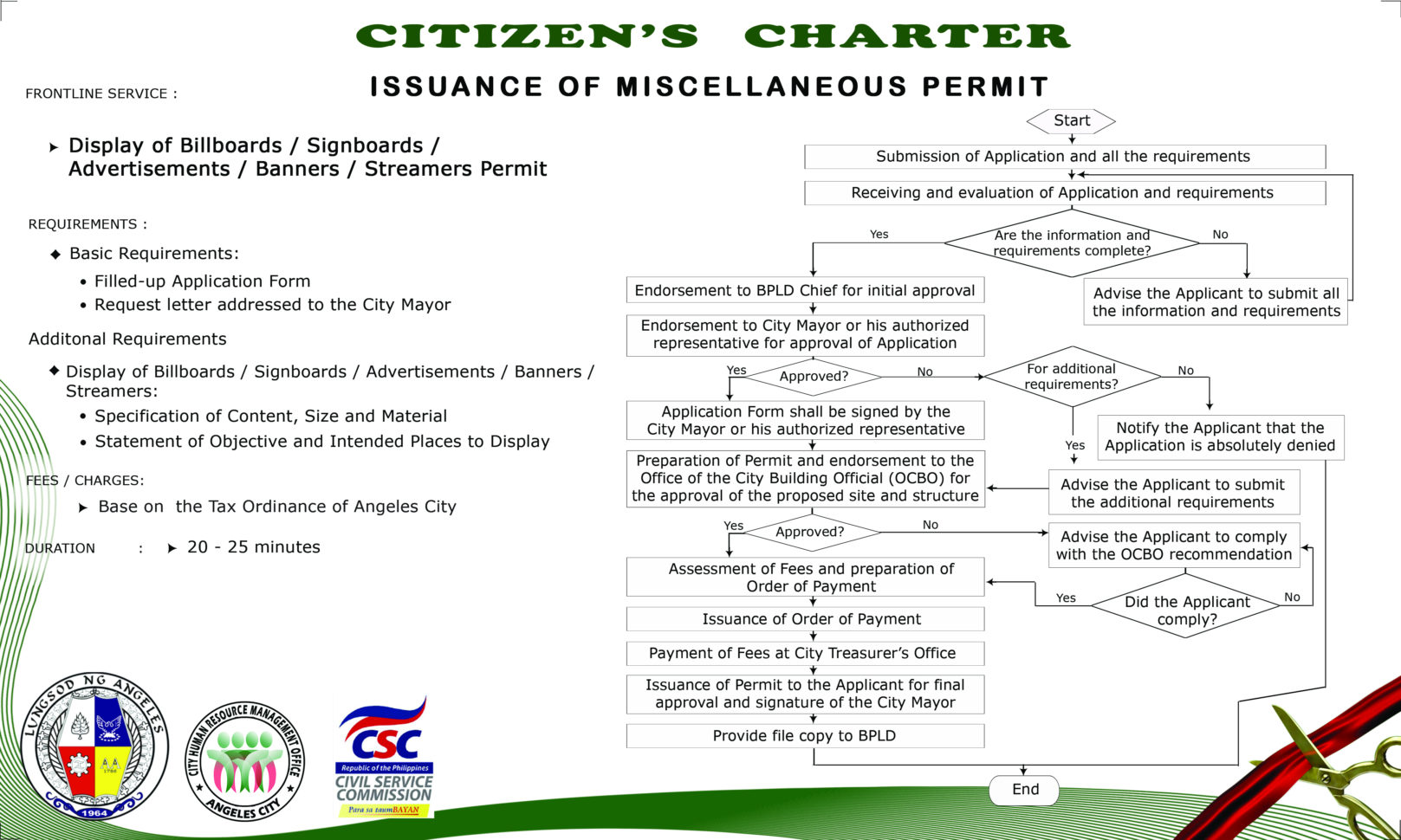 The Official Website Of Angeles City Local Government To Business License Samples