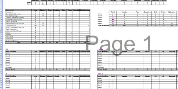 The Rise And Fall Of Spreadsheets In Hr Management | Hr Spreadsheets Intended For Hr Spreadsheets