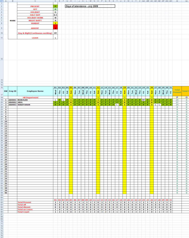 The Rise And Fall Of Spreadsheets In Hr Management | Hr Spreadsheets With Hr Spreadsheets