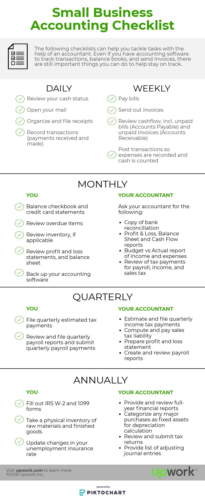 The Small Business Accounting Checklist [Infographic] In Month End Accounting Checklist Template