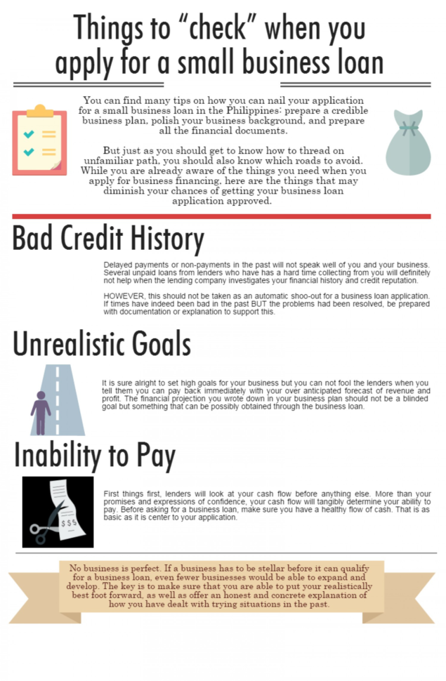 "Things To ""Check"" When You Apply For A Small Business Loan 