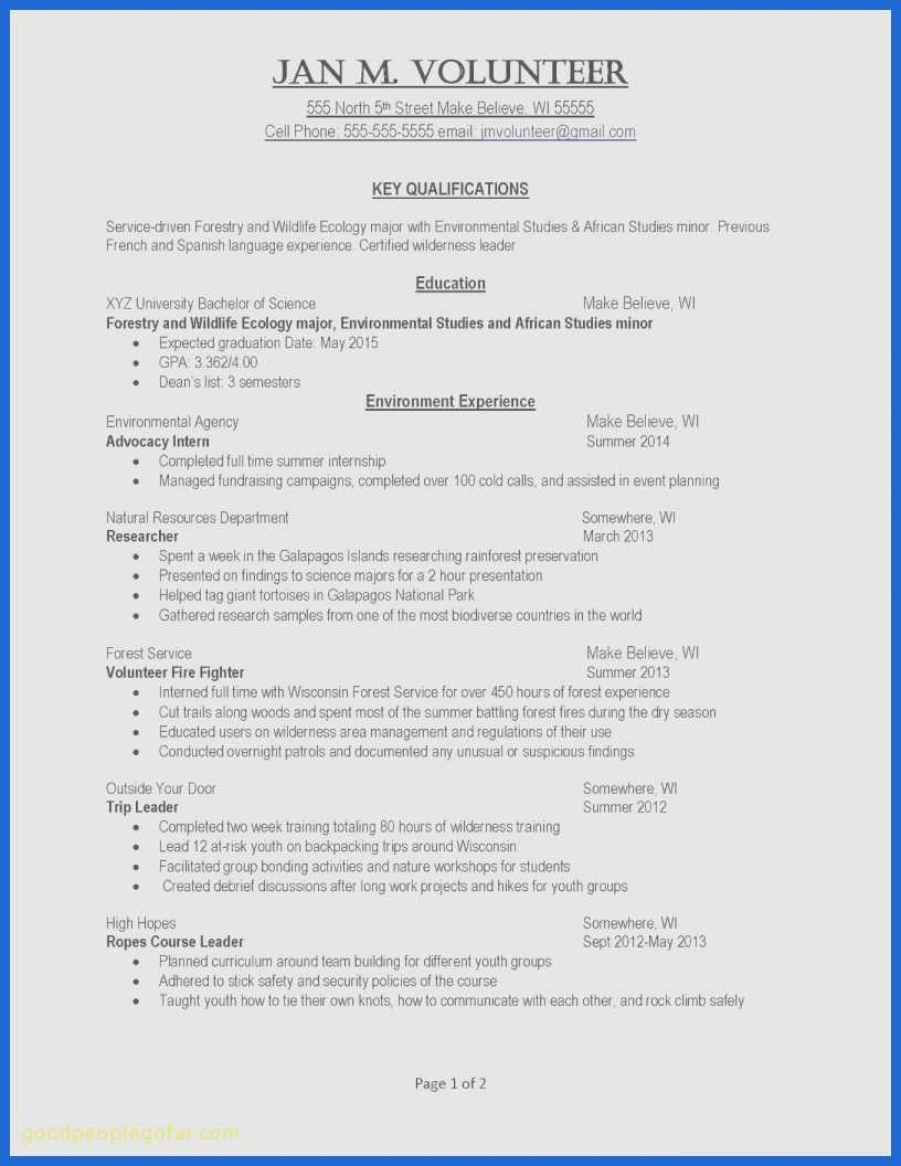 Time Management Spreadsheet 20 Inspirational Resume Template Latex  In Time Management Sheet Template