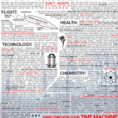 Time Travelers Cheat Sheet : Interestingasfuck Throughout Time Clock Cheat Sheet