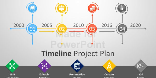 Timeline Project Plan Powerpoint Template In Project Plan Timeline Template Ppt