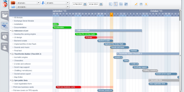 Timeline View | 5Pm Throughout Project Timeline Schedule