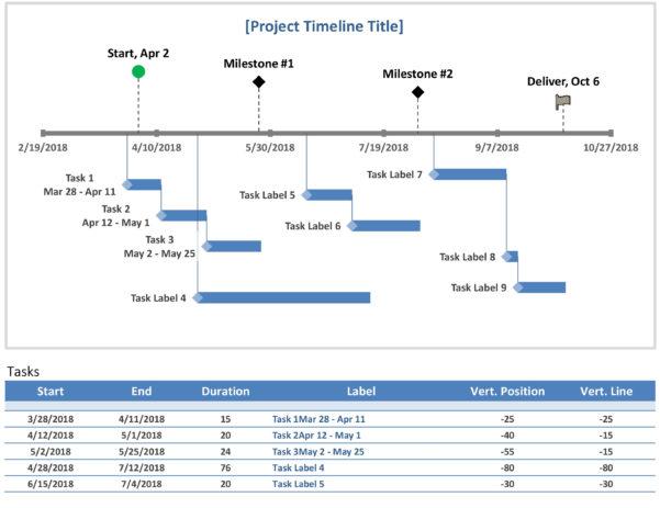 Timelines   Office Inside Project Timeline Template Excel 2013