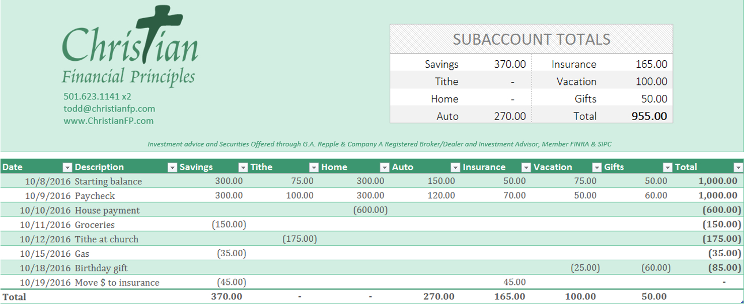 Tithe And Offering Record Sheet | Homebiz4U2Profit In Church Tithe And Offering Spreadsheet