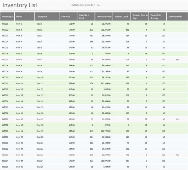 Tool Inventory Spreadsheet | Worksheet & Spreadsheet For Basic Inventory Spreadsheet Template