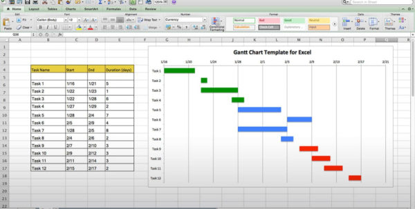 Top 10 Best Gantt Chart Templates For Microsoft Excel Sheets Within Gantt Chart Spreadsheet