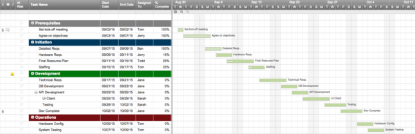 Top Project Plan Templates For Excel | Smartsheet Inside Project Timeline Excel Template