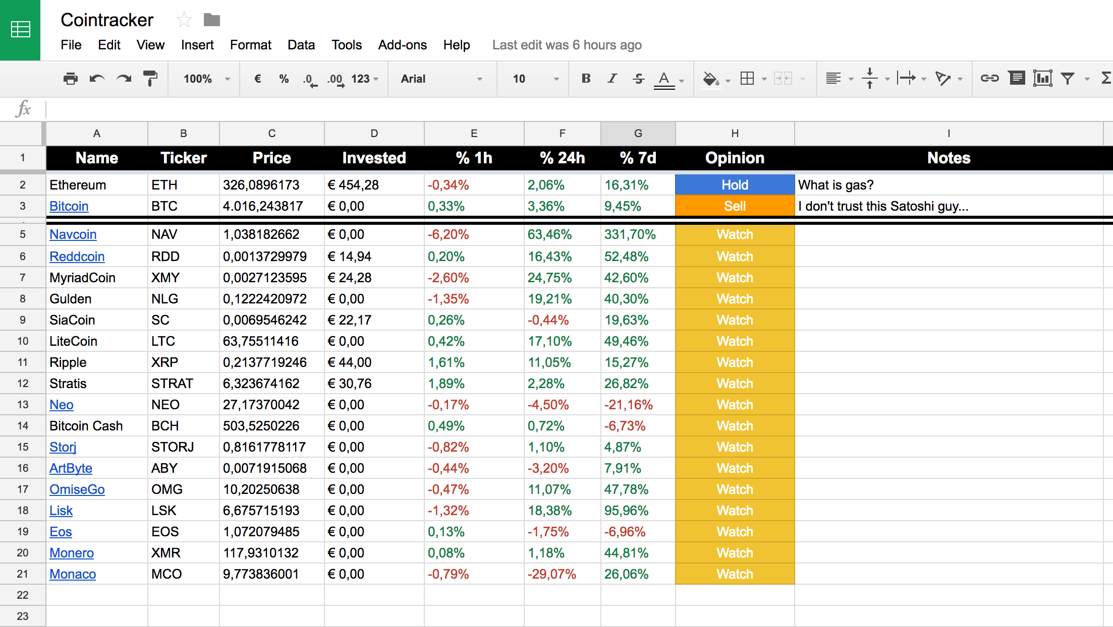 Track Your Cryptocurrency Portfolio With Google Spreadsheets | Savjee.be And Portfolio Tracking Spreadsheet