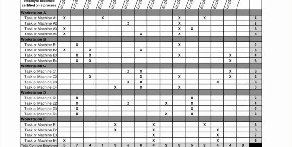 Tracking Employee Training Spreadsheet Best Of Tracking Employee Inside Tracking Employee Training Spreadsheet