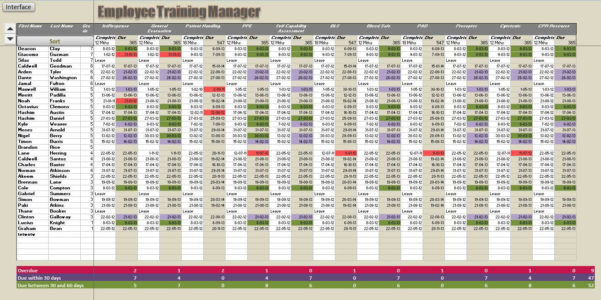 Tracking Employee Training Spreadsheet | Sosfuer Spreadsheet In Tracking Employee Training Spreadsheet