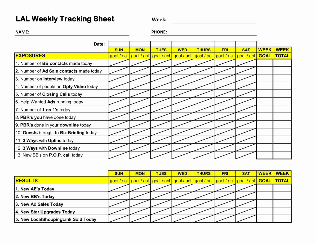 Tracking Sales Calls Spreadsheet Luxury Tracking Sales Calls With Tracking Sales Calls Spreadsheet