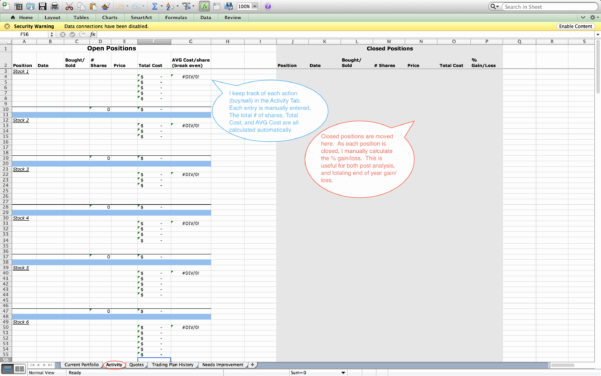 Trading Journal Spreadsheet Download Best Of Trading Journal And Create Your Own Spreadsheet