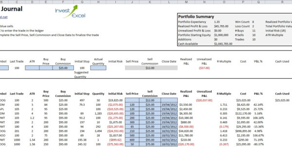Trading P&l Spreadsheet | Onlyagame Inside Option Trading With Option Trading Spreadsheet